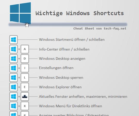 Wichtige Windows Tastenkombinationen