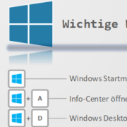 Windows Tastenkombinationen